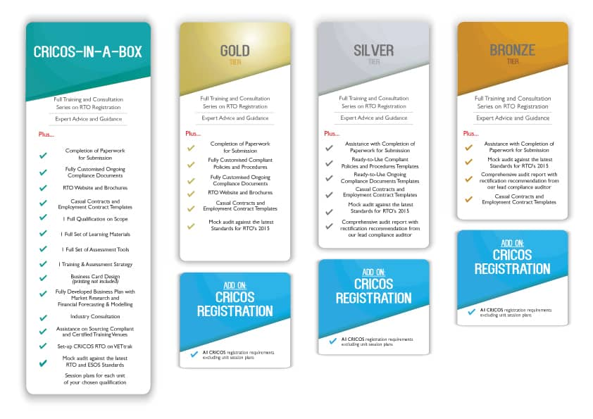 CRICOS Registration Packages